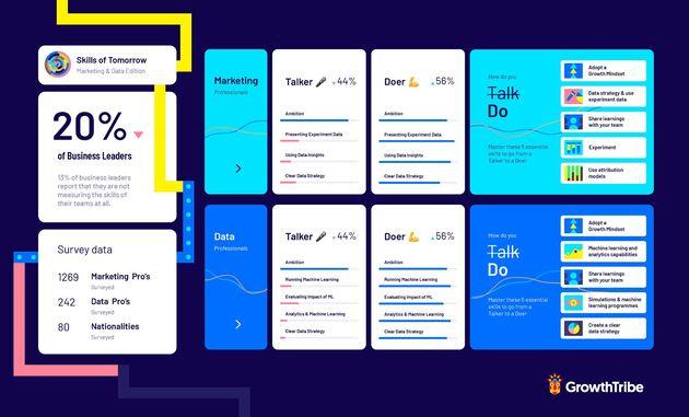 Infographic - Skills of Tomorrow 2021