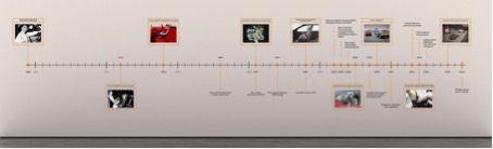 innovatie Volvo 60 jaar