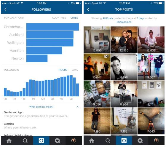 instagram-statistieken