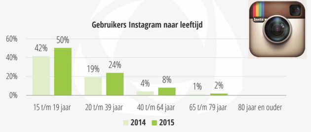 Instagram-tips-2