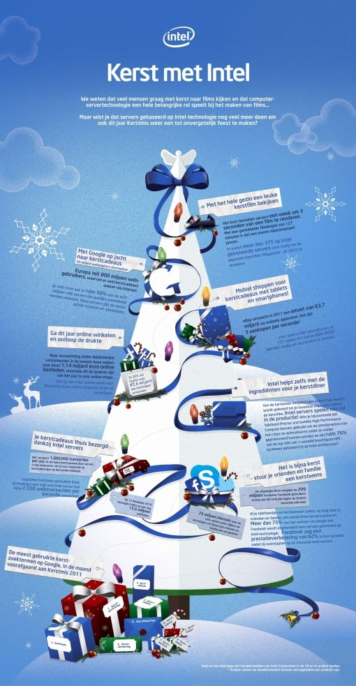 Intel kerst infographic