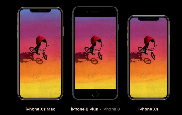 iPhone-afmetingen