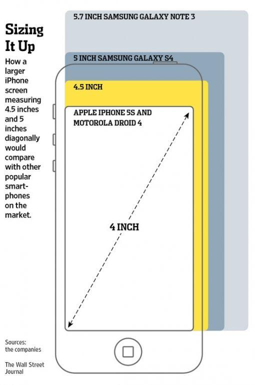 iphone-screens