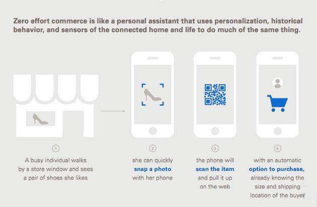 Je eigen personal shopper en wearables vormen toekomst van eBay