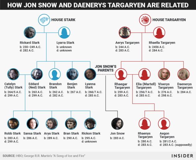 jon-khaleesi