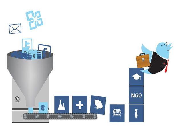 Kan SharePoint de snelheid van consumerisation van Enterprise IT aan?