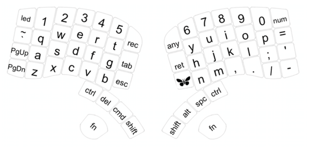 keyboard-the-model