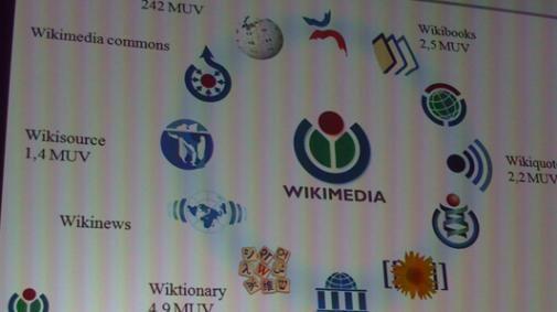 Lift - Wikipedia update 2009