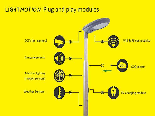 LightMotion modules