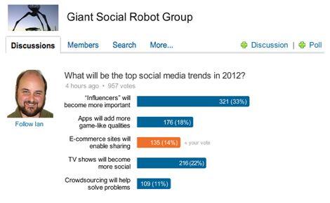 LinkedIn : Polls voor groepen nu beschikbaar