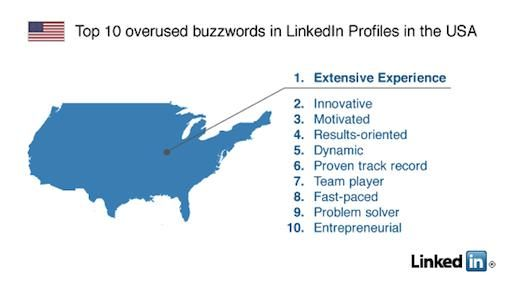 LinkedIn : Top 10 Buzz woorden in LinkedIn profiles