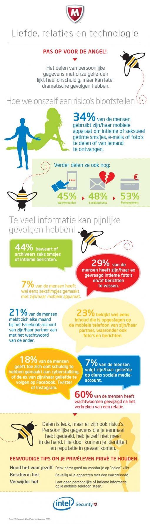 LRT2014_Infographic_NL