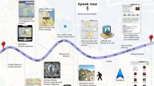 Maandelijks meer dan 100 miljoen gebruikers van Google Maps Mobile
