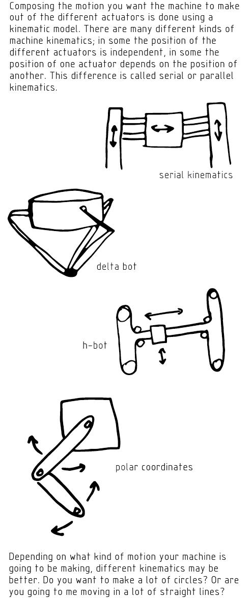 Machines that make 03