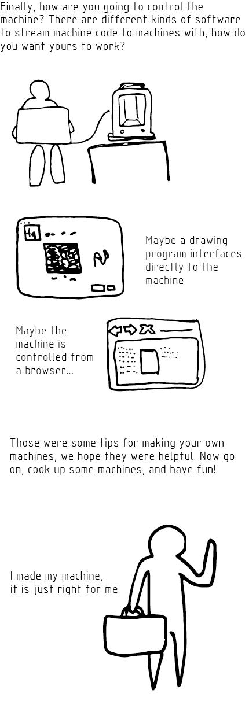 Machines that make 05