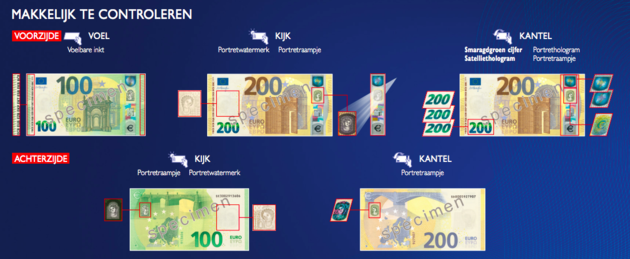 Makklijk te controleren euro