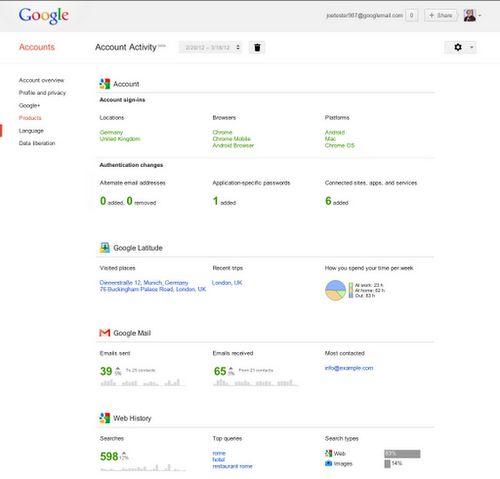 Meer inzicht in de activiteit van jouw Google account