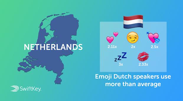 meest-gebruikte-emoji-nederland-2