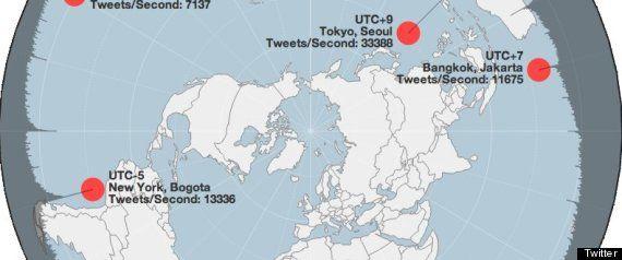 Meeste tweets per seconde tijdens jaarwisseling in Japan en Zuid-Korea