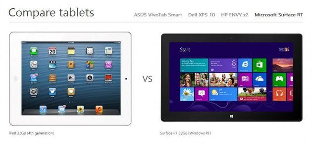 Microsoft lanceert iPad vs. Windows 8-tablet vergelijkingssite