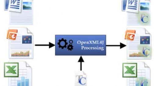 Microsoft's Office Open XML nu een ISO standaard