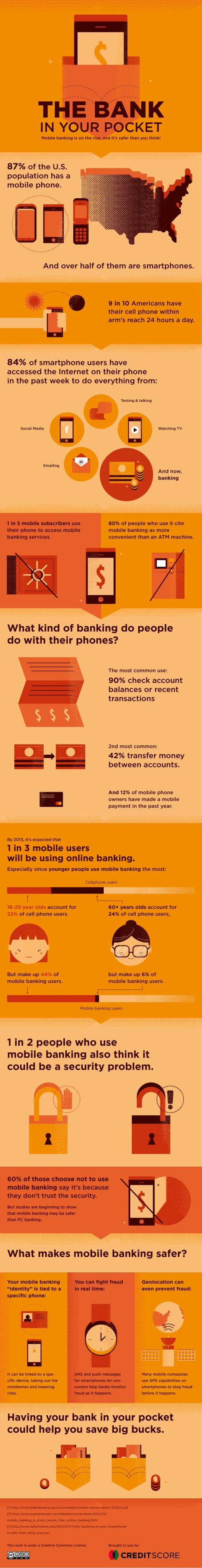 Mobile-Banking-Final