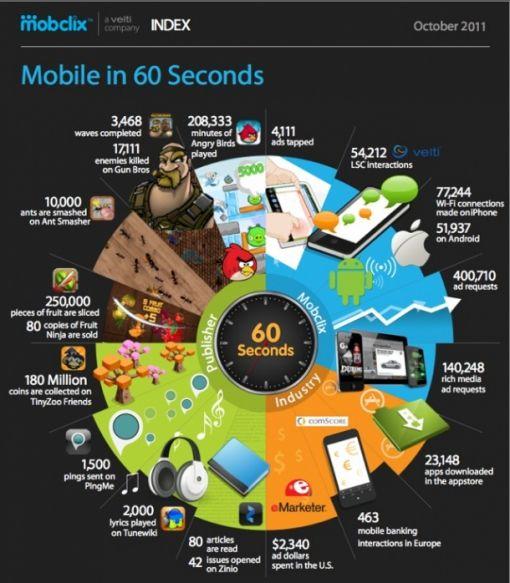 mobile60