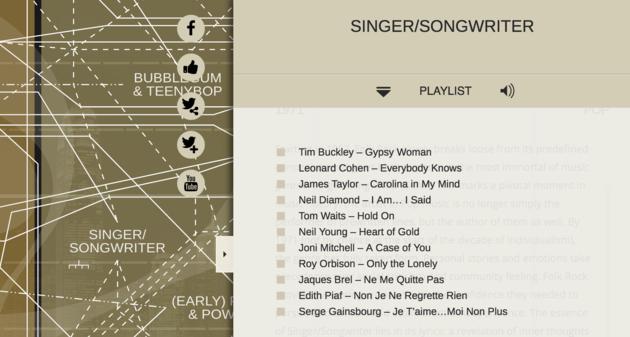 musicmap-singer-songwriter