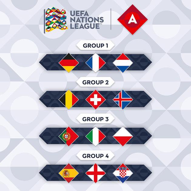 nations-league-a
