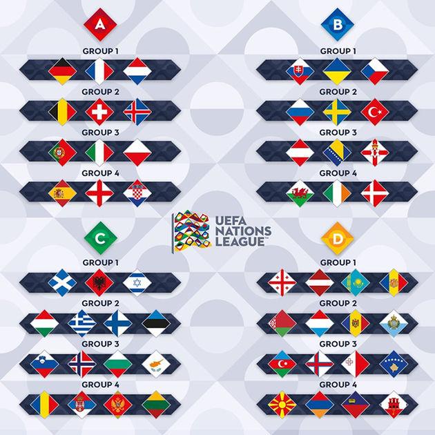 nations-league-poules