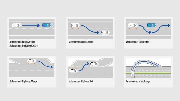 nissan-driverless-car-technology