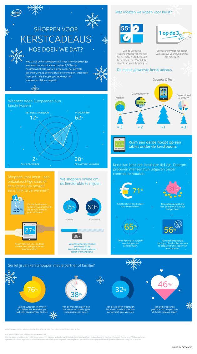 NL Christmas Shopping Habits Infographic