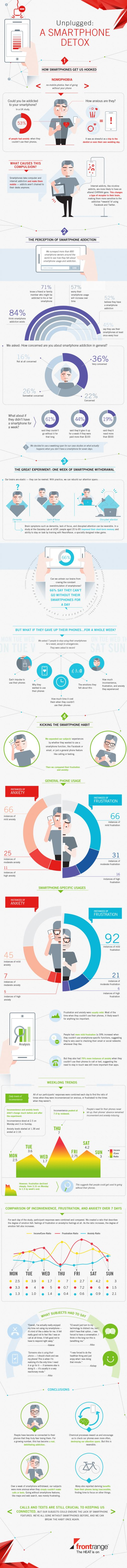 nomophobia-infographic