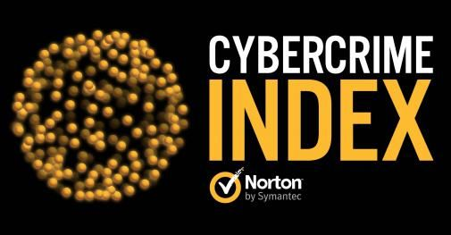 Norton introduceert CyberCrime Index