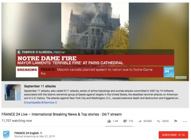 Notre Dame nepnieuws