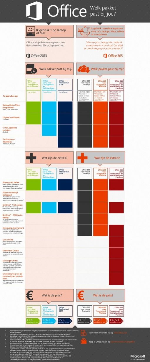 Office_Infographic_FINAL_FW