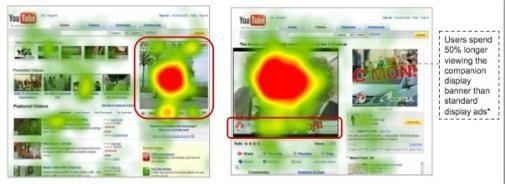 Onderzoek betrokkenheid YouTube bij TV Reclame