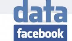 Onderzoek Facebook, what's on your mind ?