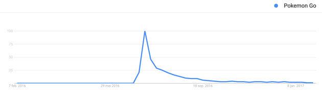 Online-trends-3