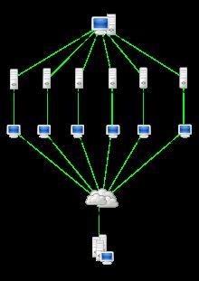 Ook DigiD krijgt DDoS-aanval te verwerken