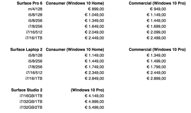 prijzen-microsoft