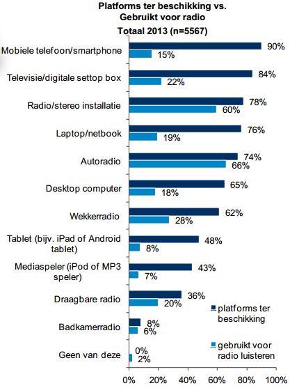radio-platforms1