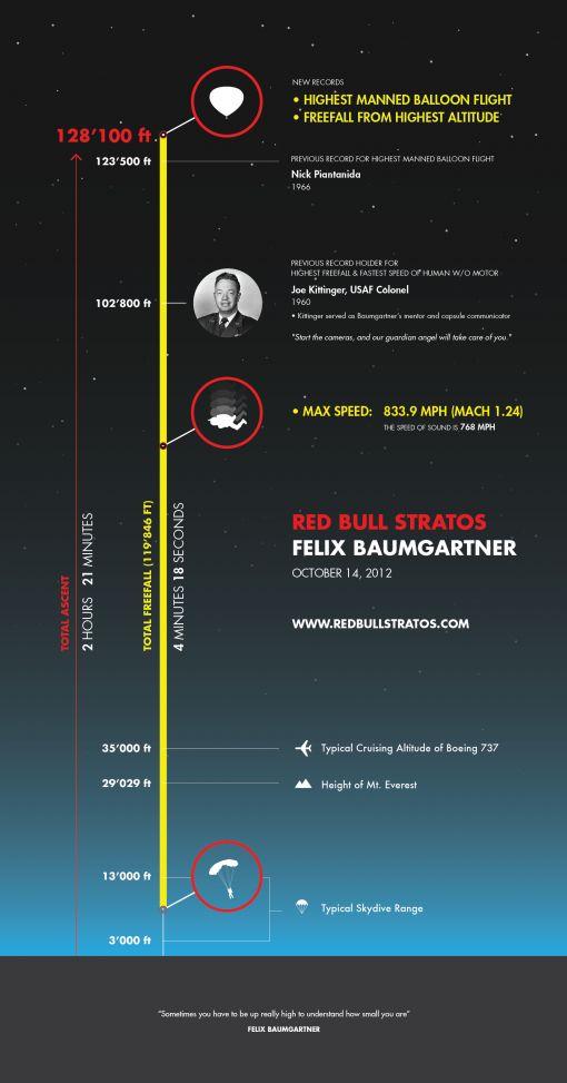 RedBullStratosFelixBaumgartner