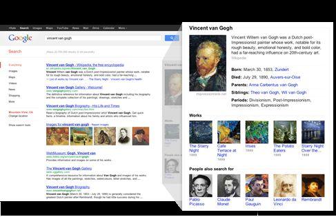 Relevante zoekresultaten met Google Knowledge Graph