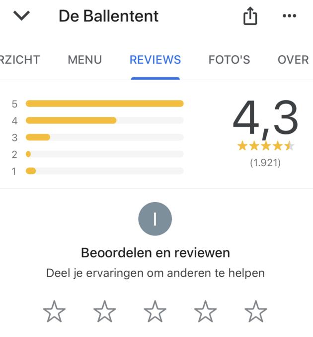Reviews Google Maps