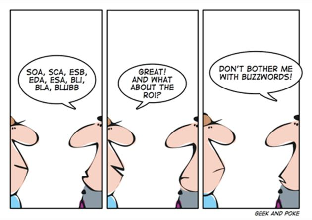ROI van social media? #fail
