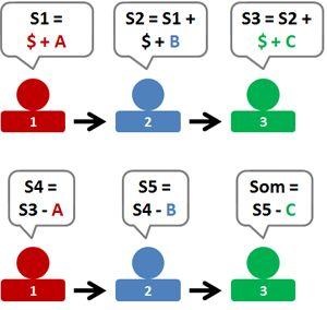 s1-s2