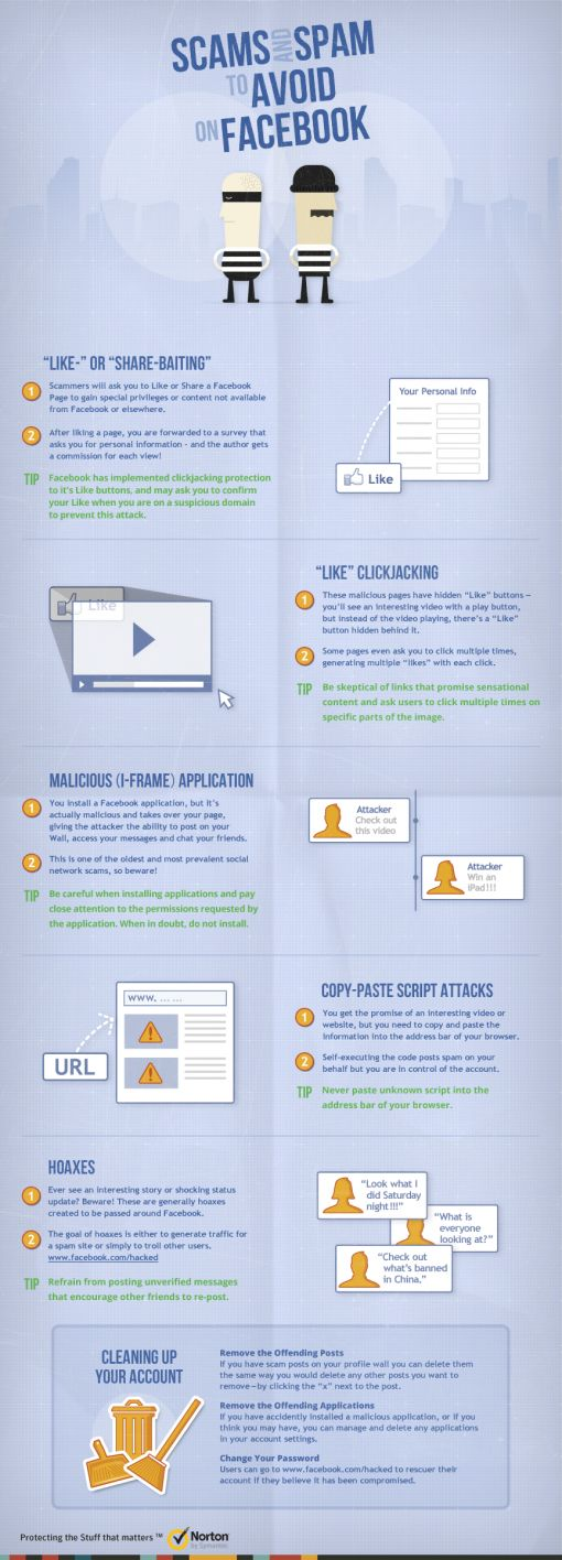 scamspam_infographic_FINAL_040512