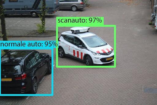 Scanauto_parkeerboete