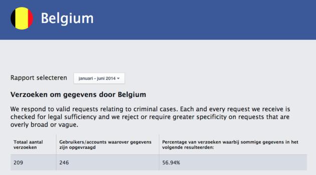 Facebook_Belgie